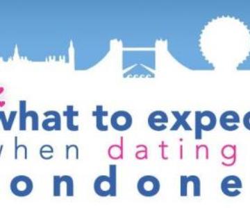 Infografía - Qué esperar cuando se sale con un londinense